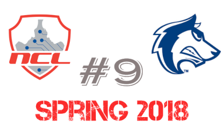NCL Spring 2018 Team Ranking