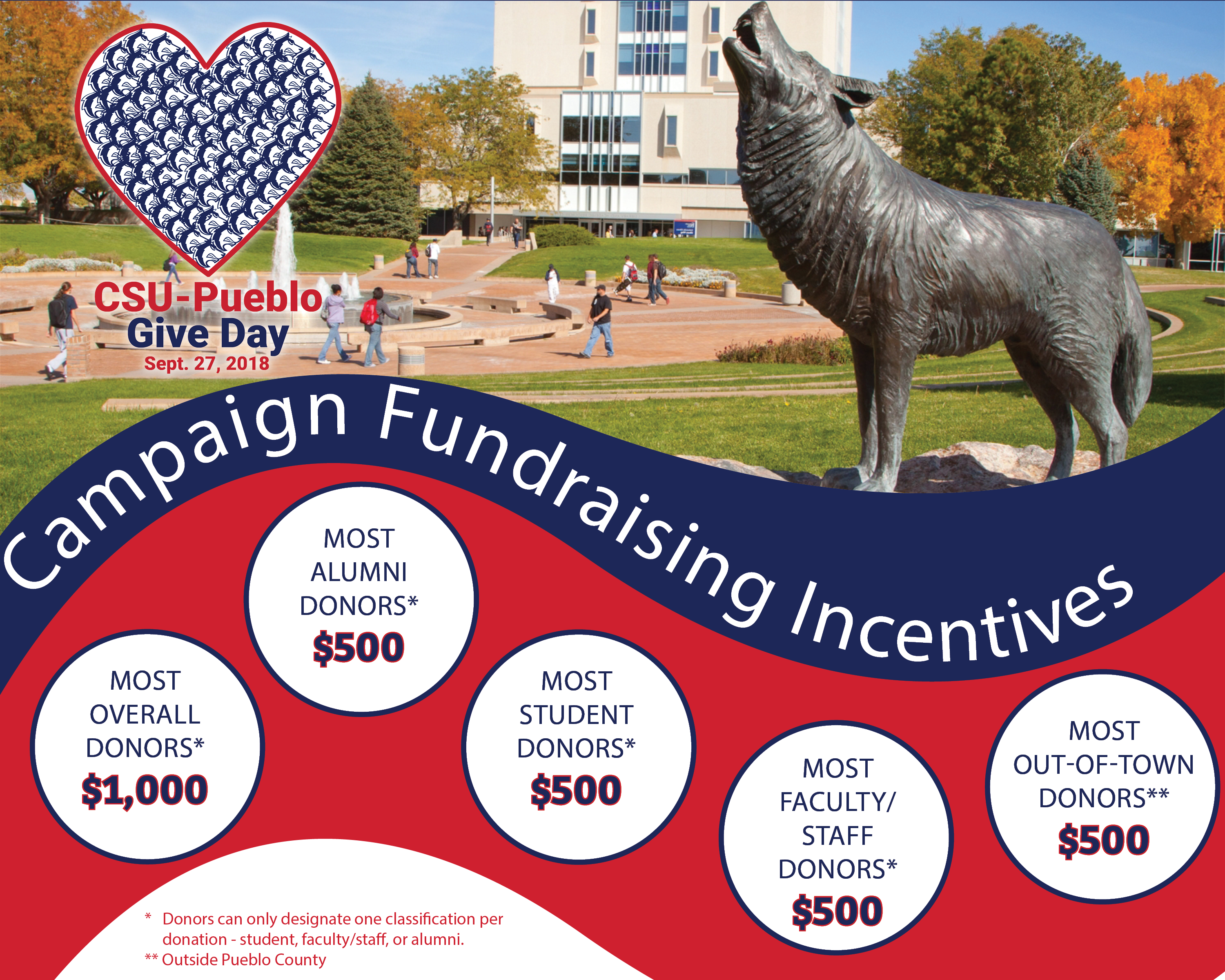 give day 2018 campaign incentives
